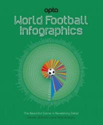 World Football Infographics (ISBN: 9781780979953)