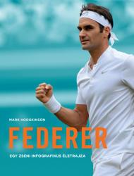 Federer (2019)