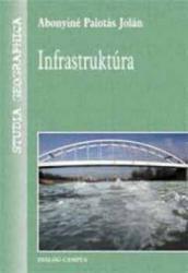Infrastruktúra (2003)