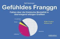 Gefhldes Franggn (ISBN: 9783954519057)