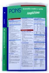 Slovesa snadno a rychle Angličtina - collegium (ISBN: 9788086906362)