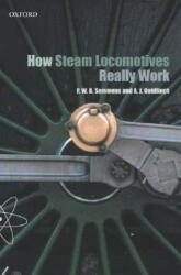 How Steam Locomotives Really Work (2004)