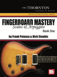 Fingerboard Mastery - Nick Stoubis (2010)