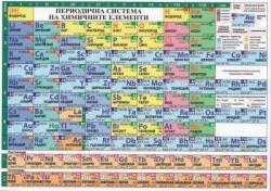 Периодична система на химичните елементи А 5/ 18392 (2012)
