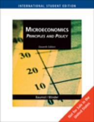Microeconomics Principles - Alan S. Blinder (2008)