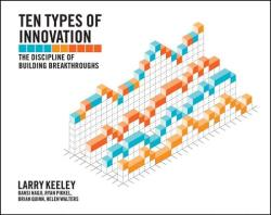 Ten Types of Innovation (2013)