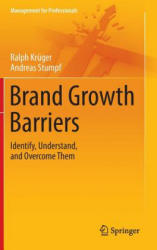 Brand Growth Barriers (2013)