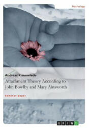 Attachment Theory According to John Bowlby and Mary Ainsworth (2014)