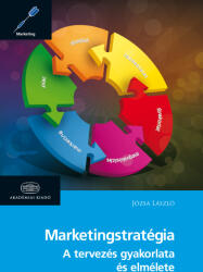 Marketingstratégia (2014)
