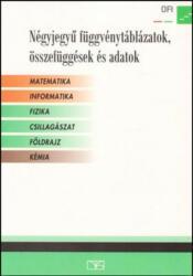 NÉGYJEGYŰ FÜGGVÉNYTÁBLÁZATOK (ISBN: 9789631977455)