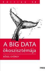 Big data ökoszisztéma (2015)