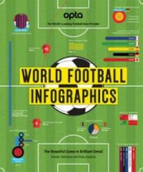 Opta World Football Infographics (2016)