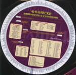 Картонен диск: Английски антоними и синоними (ISBN: 9789546853554)