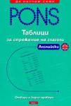Pons таблици за спрежение на глаголи - английски (ISBN: 9783125010062)