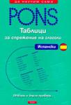 Pons таблици за спрежение на глаголи - испански (ISBN: 9783125009967)