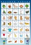 Комплект дидактични табла по руски език за 2. клас (ISBN: 9789541807972)
