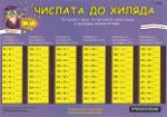 Магично табло по математика за 3. клас (ISBN: 9789540122588)