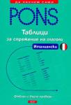 Таблици за спрежение на глаголи (ISBN: 9783125009998)