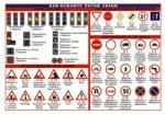 Най-важните пътни знаци - мини табло (ISBN: 9789547925007)