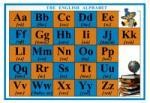 The English Alphabet - мини изтриваемо табло (ISBN: 9789547924963)