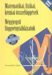 Négyjegyű függvénytáblázatok NT-15129/NAT (ISBN: 9789631969825)