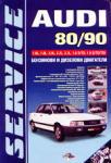 AUDI 80 - 90 (2000)