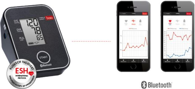 Vásárlás: boso Medicus System Vérnyomásmérő árak..