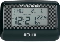 Eurochron EFW200T