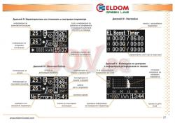Eldom 72268 HSEK