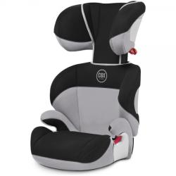 Cybex Solution