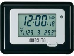 Eurochron EFW 100