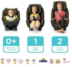 Joie Stages Scaun auto copii