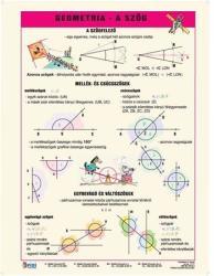 Stiefel Tanulói munkalap, A4, Geometria - a szög