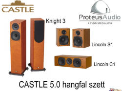 Castle Knight 3 Cinema Pack 5.0