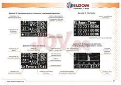 Eldom 72270HSEK