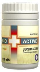 Vita+Active Lucernacsíra kapszula - 100db