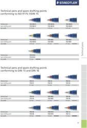 STAEDTLER Mars Matic csőtoll, 0.4mm (TS70004)