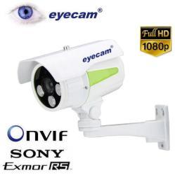 eyecam EC-1207