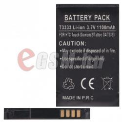 Utángyártott HTC Li-ion 1100 mAh BA S360