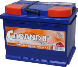 CARANDA DURABILA TOP 75Ah 640A