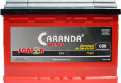 CARANDA FORTZA 75Ah 680A