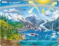 Larsen Az éghajlat és az üvegházhatás 69 db-os