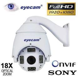 eyecam EC-1212