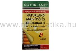 Naturland Májvédő Tea 25 Filter