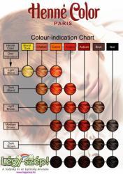 Henné Color Fekete Hajszinezö Krém