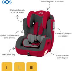 BQS Minno (BEZ123)