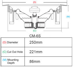 Earthquake CM-6S