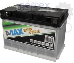 4MAX 75Ah 650A Jobb+