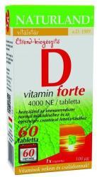 Naturland D-vitamin Forte (60db)