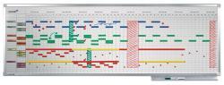 Legamaster Professional éves tervezőtábla, 12 hónapos felbontás, 50 ember/esemény (75x150 cm) (LM7-404200)